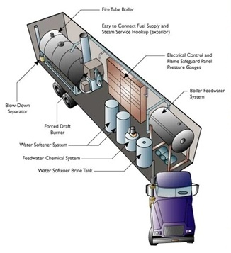 mobile_boilers_tri (2)-1.jpg